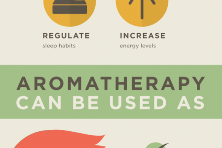 A Look at the Benefits of Aromatherapy Infographic