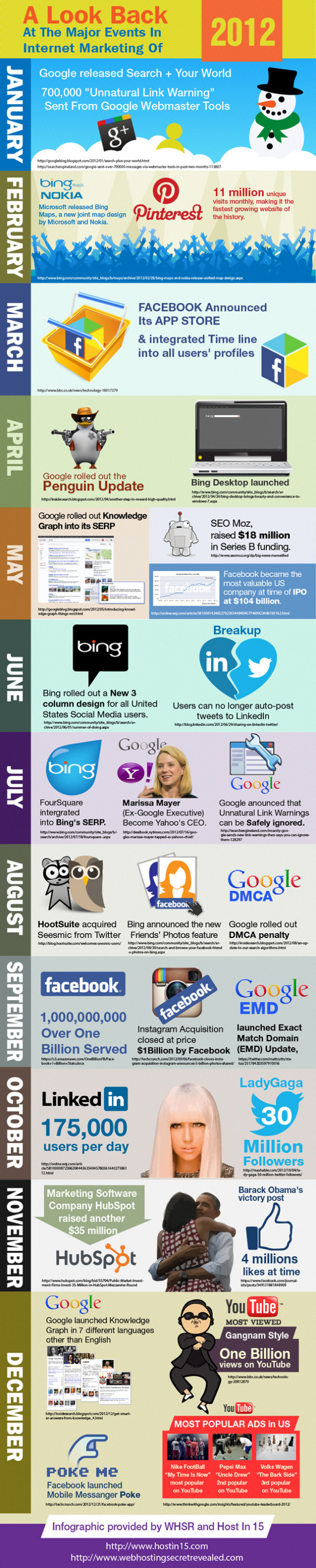 A Look Back at 2012 Infographic