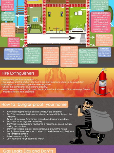 The Importance of Home Safety Equipment Infographic