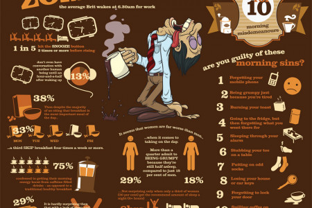 A nation of zombies- Morning Misdemeanours and Semi-concious morning starts Infographic