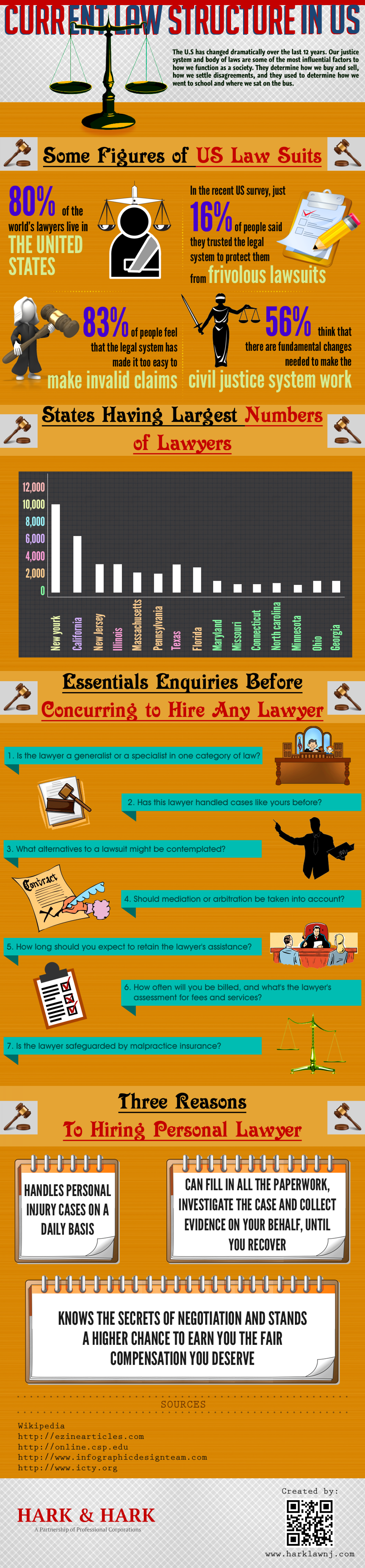 A New Jersey criminal lawyer Infographic