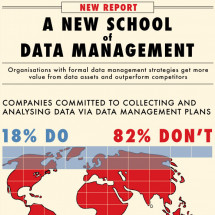 A New School of Data Management Infographic