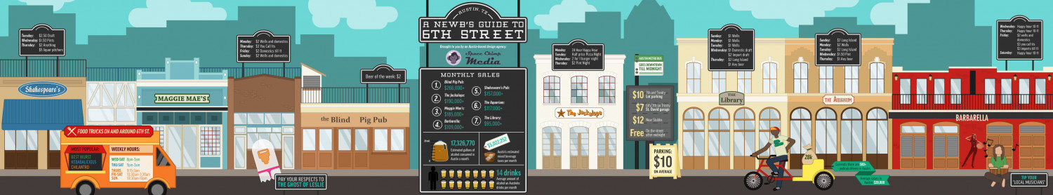 A Newb's Guide to 6th Street Infographic