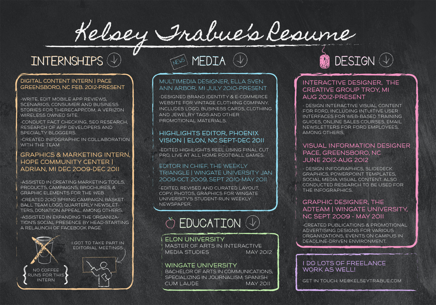 A Personal Infographic Resume Infographic