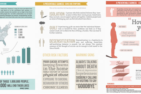 A Preventable Sadness Infographic