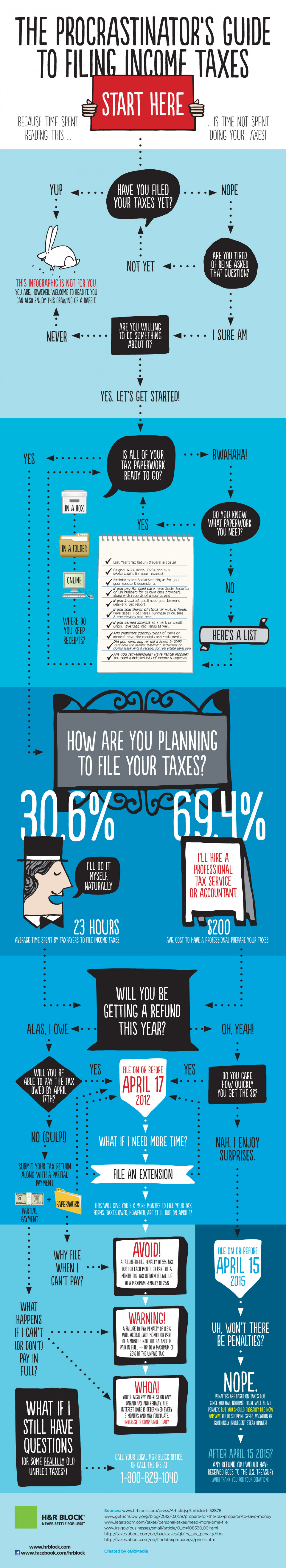 A Procrastinator's Guide To Filing Taxes  Infographic