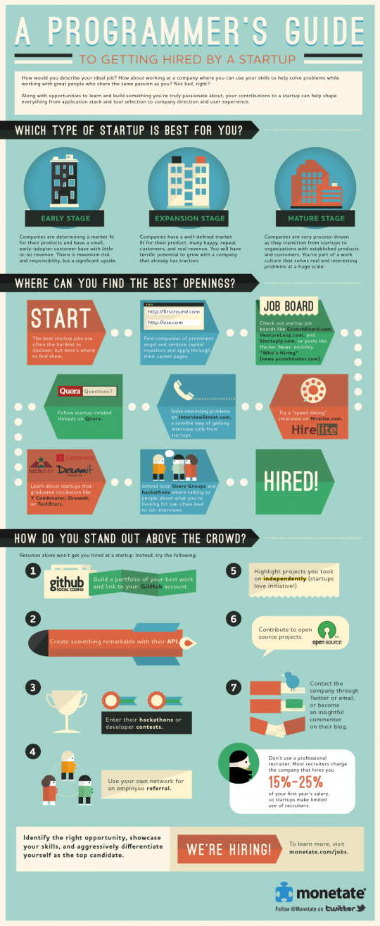 A Programmer's Guide: Getting Hired by a Startup