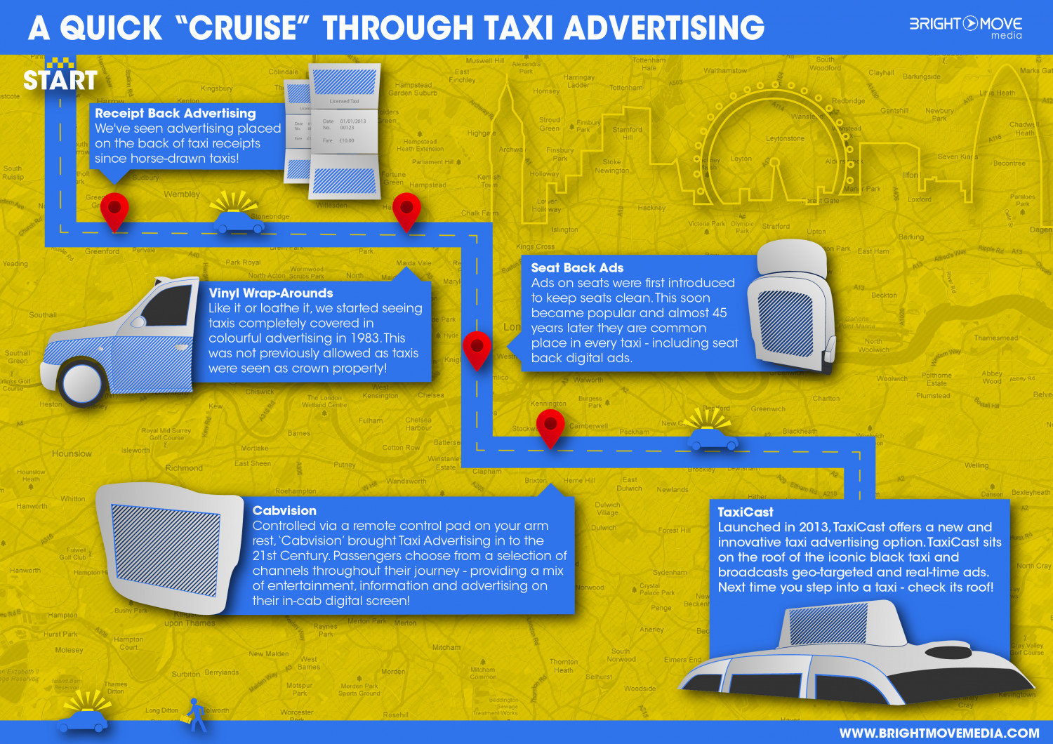 "A Quick ""Cruise"" Through Taxi Advertising Infographic"