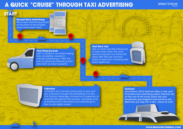A Quick &quot;Cruise&quot; Through Taxi Advertising Infographic