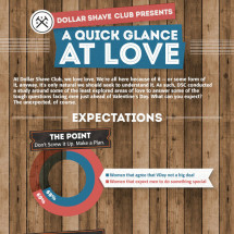 A Quick Glance at Love Infographic