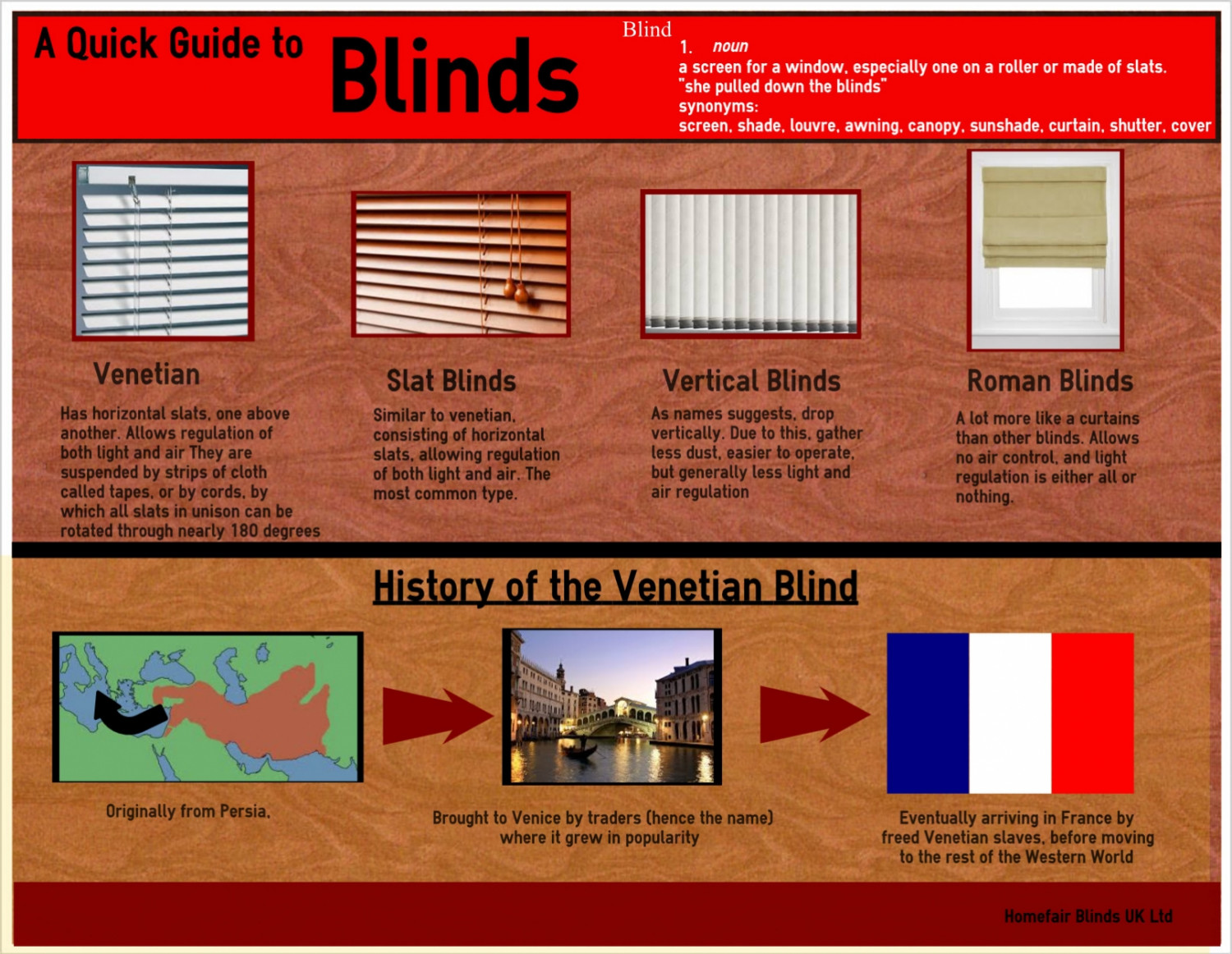 A quick guide to blinds Infographic