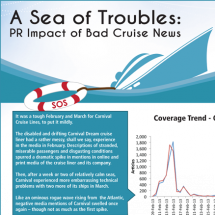 A Sea of Troubles: PR impact of bad Carnival Cruise News Infographic