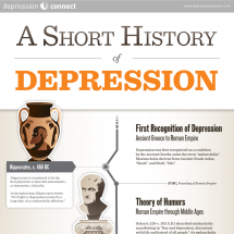 A Short History of Depression Infographic