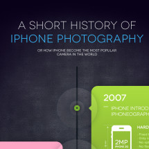 A Short History of iPhone Photography Infographic