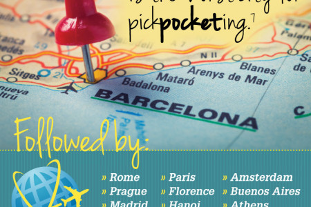 A Short History of the Pocket Infographic