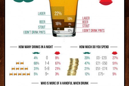 A Shot of the UK's Drinking Habits – Drinking Poll Results Infographic