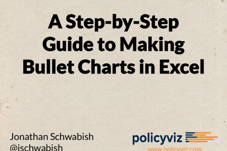 A Step-by-Step Guide to Making Bullet Charts in Excel Infographic