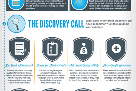 A Step-by-step Guide to Sales Success Infographic