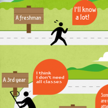 A Student Evolution Infographic
