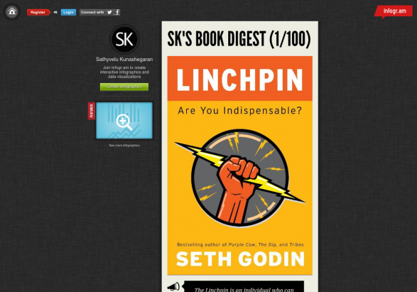A Summary Of Linchpin by Seth Godin