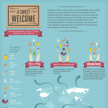 A Sweet Welcome: Housewarming Traditions around The World Infographic