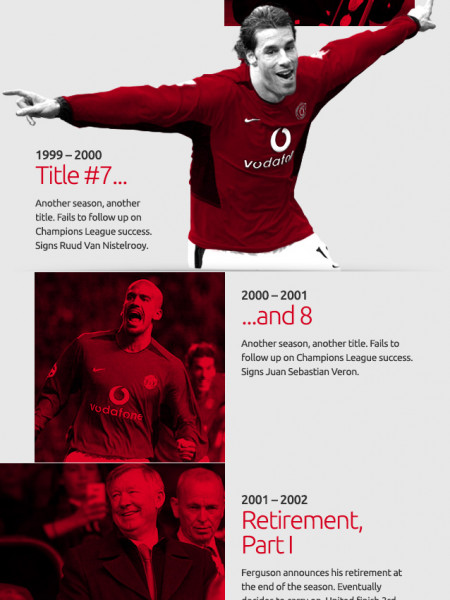 A Timeline Tribute To Sir Alex Ferguson Infographic