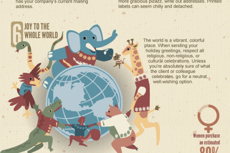 A Very Merry Mailing List Infographic