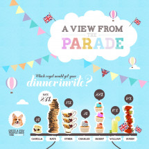 A View From The Parade Infographic