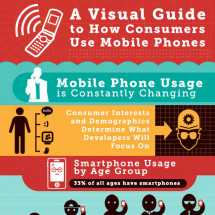 A Visual Guide to How Consumers Use Mobile Phones Infographic