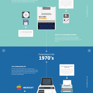 A visual history of computers [JPG]