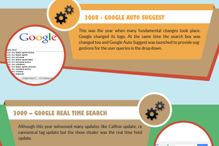 A Visual History Of Important Google Algorithm Changes Infographic