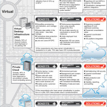 A Walk In The Clouds Infographic
