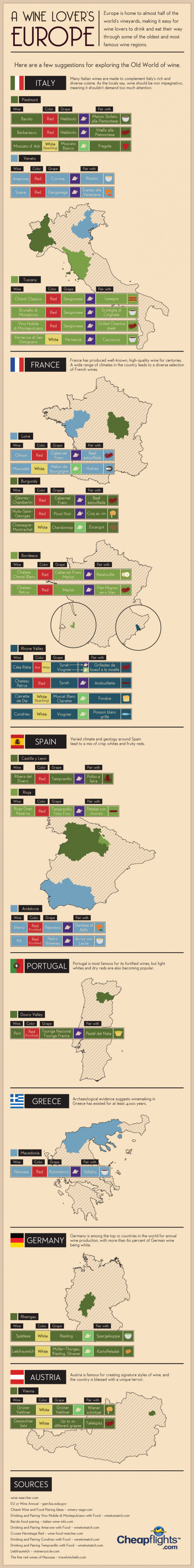 A Wine Lover�s Guide To Europe [Infographic]