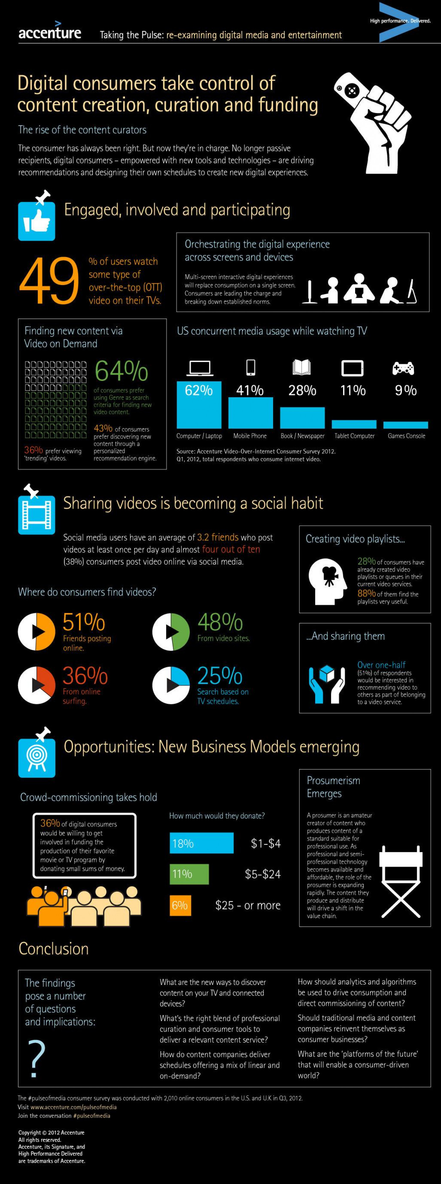 Accenture Pulse of Media Infographic