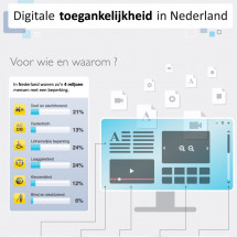 Accessibility in the Netherlands Infographic