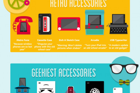 Accessorising Your Gadgets Infographic