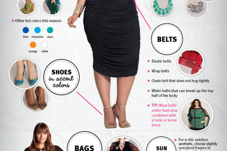 Accessorize Your Curvy Style - Hot Trends for 2013 Infographic