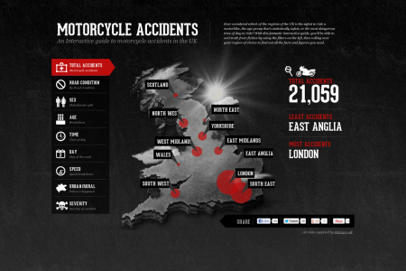 Accident Hotspot Guide Infographic