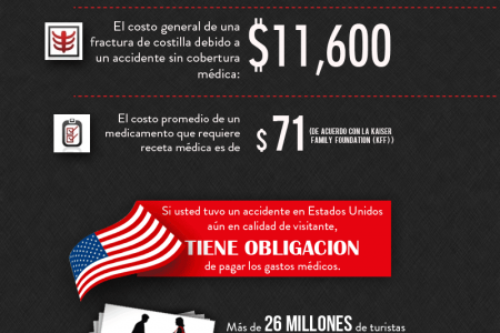 Accidente de auto y es turista? Infographic