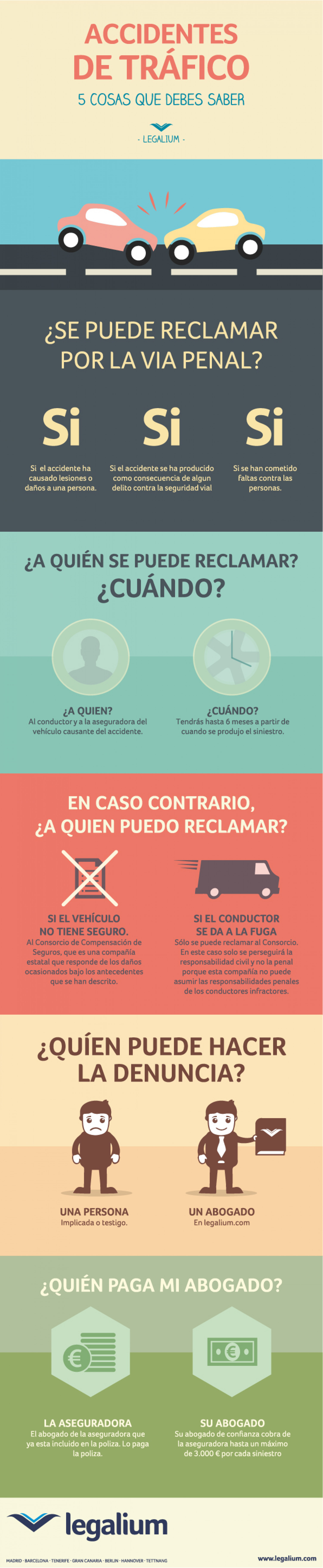 Accidentes de Tráfico Infographic
