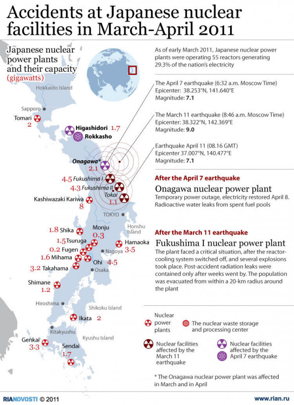 Accidents at Japanese Nuclear Facilities in March-April 2011 Infographic