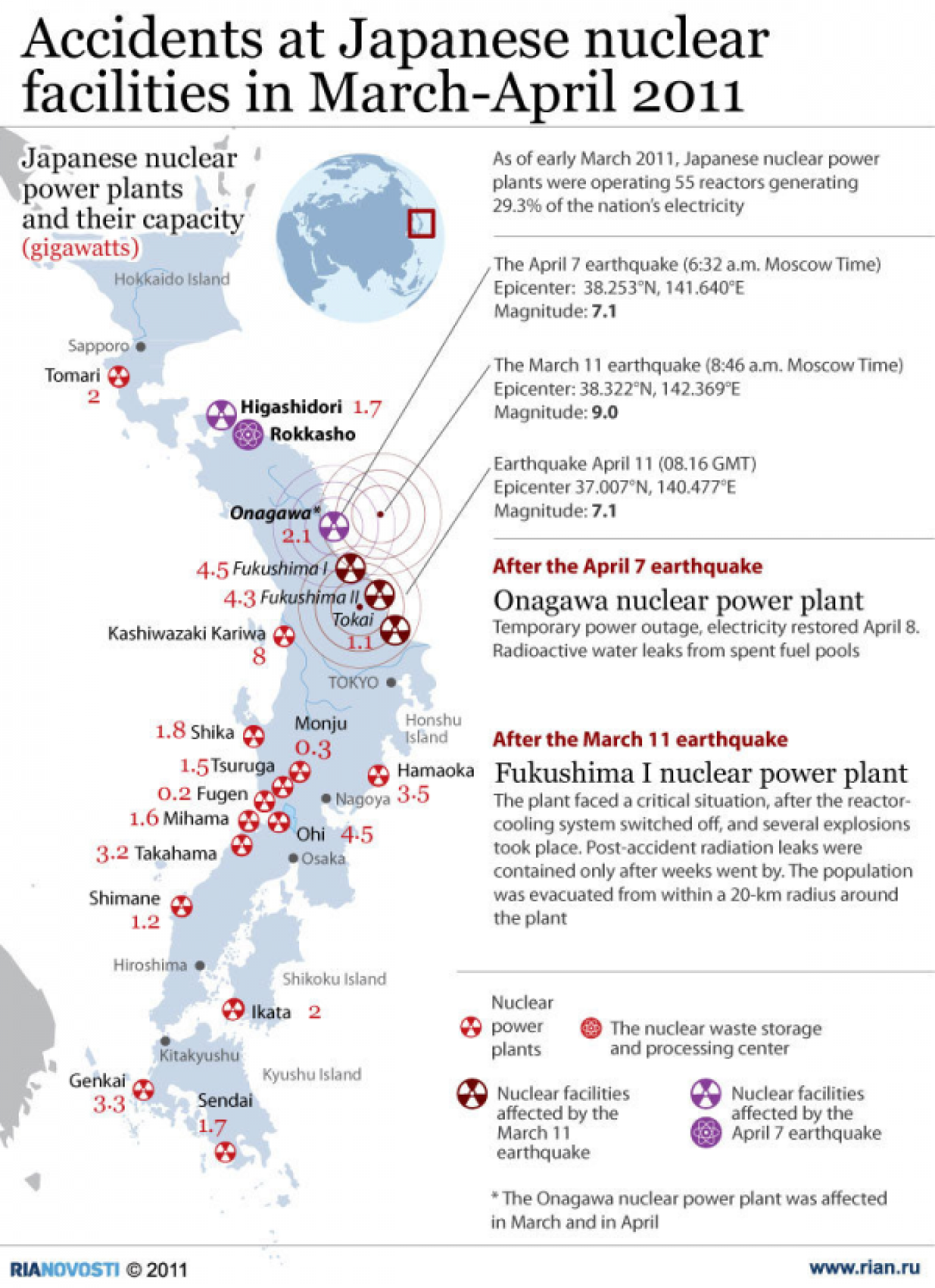 Accidents in Japanese Nuclear Facilities Infographic