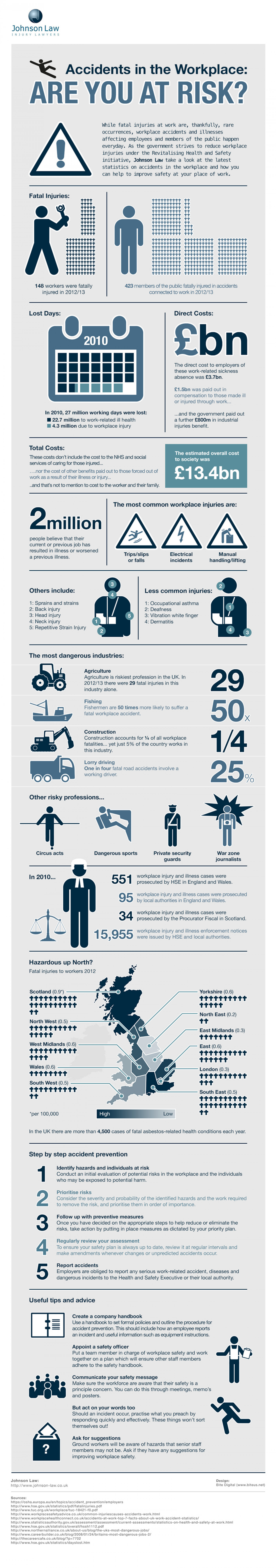 Accidents in the Workplace: Are You At Risk? Infographic