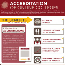 Accreditation of Online Degrees Infographic