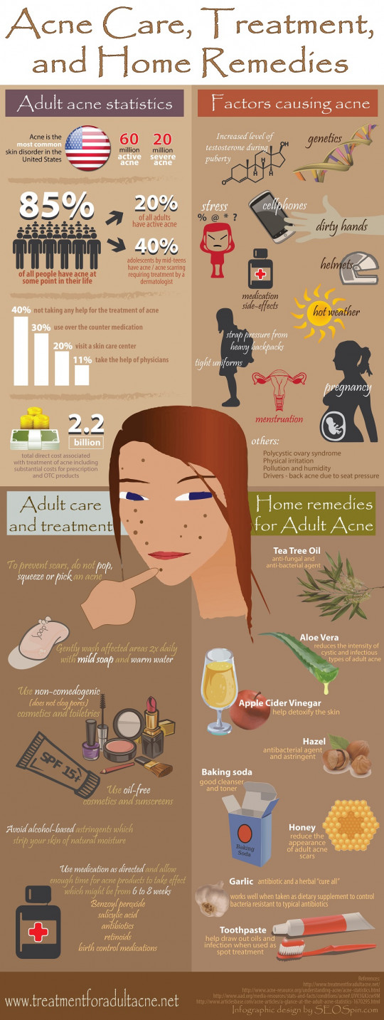 Acne Care, Treatment, and Home Remedies