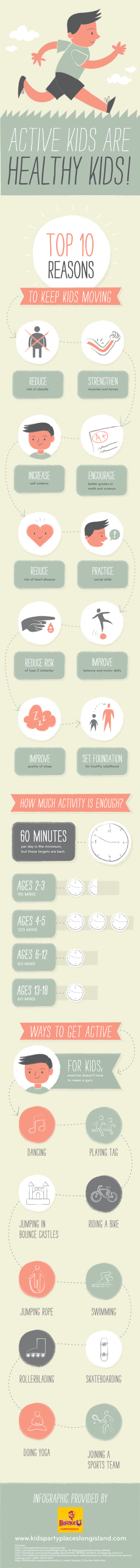 Active Kids Are Healthy Kids!