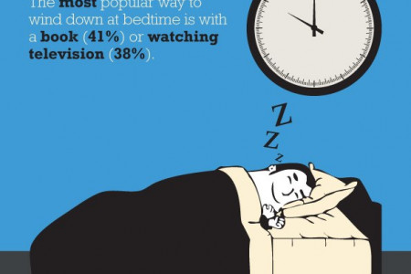 Activities: Getting To Sleep Infographic