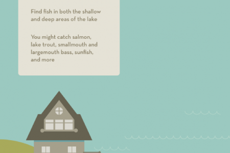 Activities to Enjoy on Sebago Lake Infographic