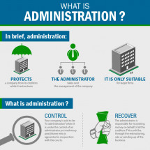 Administration Infographic – A new take on understanding how Administration works Infographic