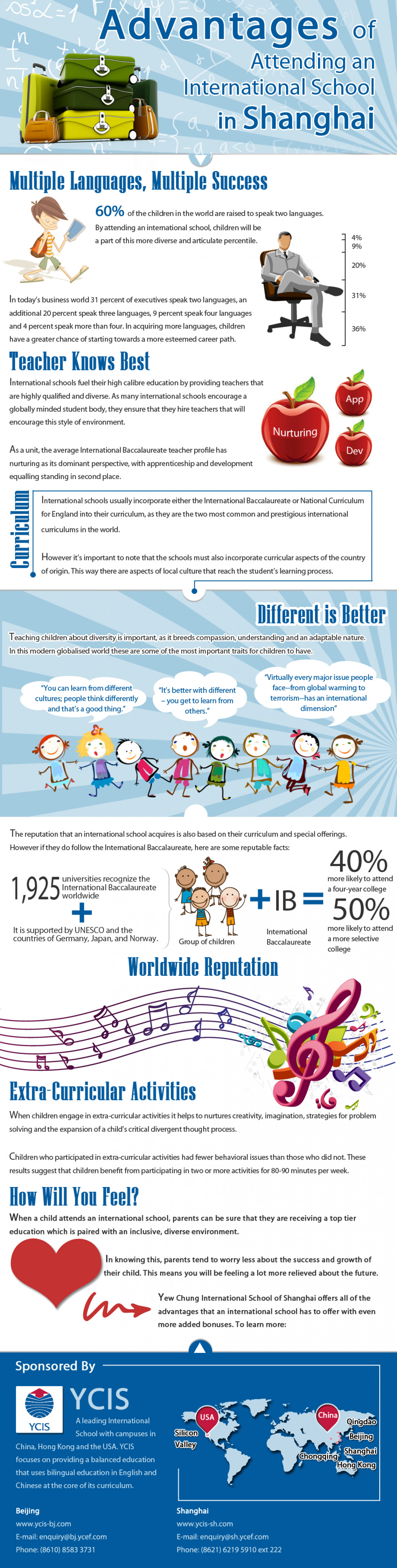 Advantages of Attending an International School in Shanghai Infographic